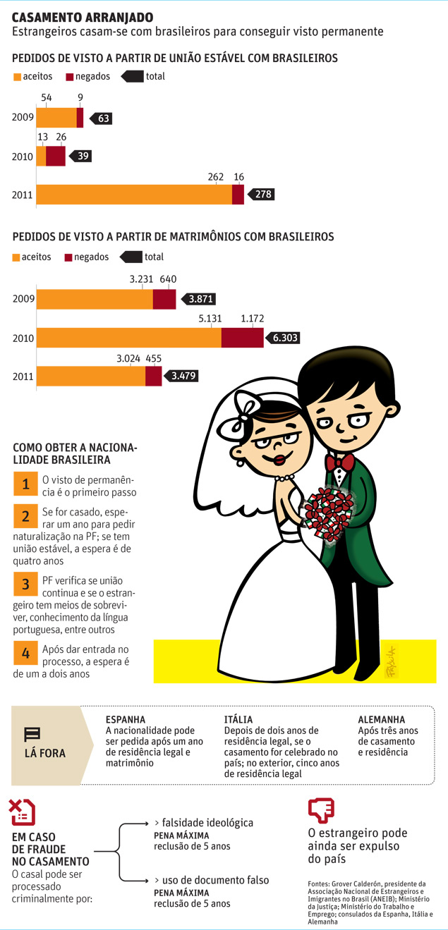 casamentos_aluguel