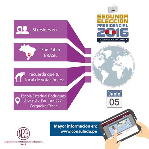 Elección_Perú_001